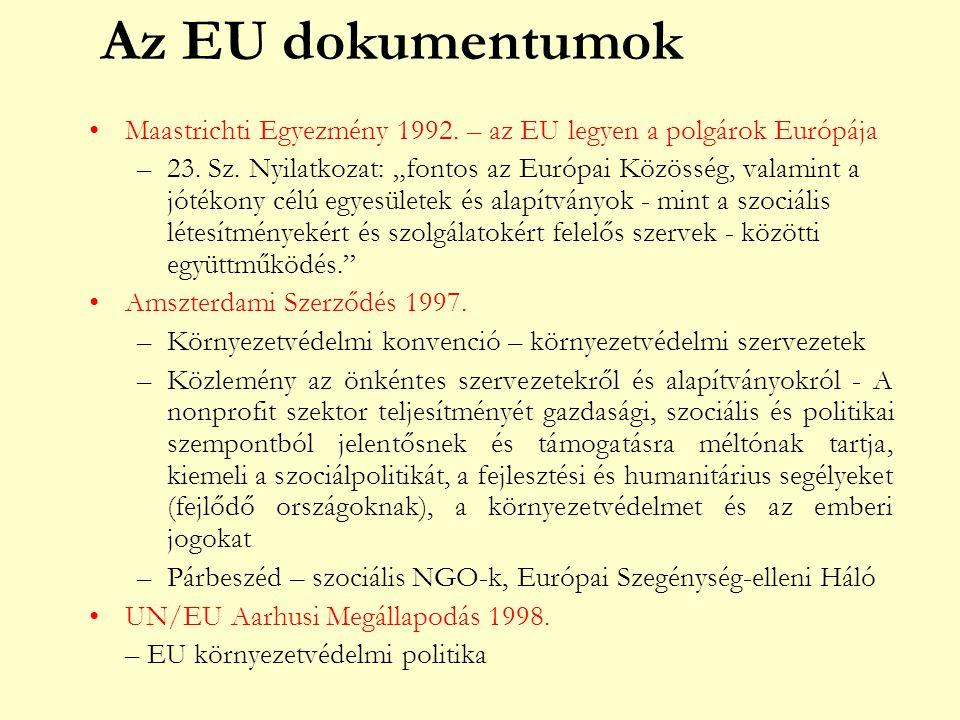 """Az EU dokumentumok Maastrichti Egyezmény 1992. – az EU legyen a polgárok Európája –23. Sz. Nyilatkozat: """"fontos az Európai Közösség, valamint a jótéko"""