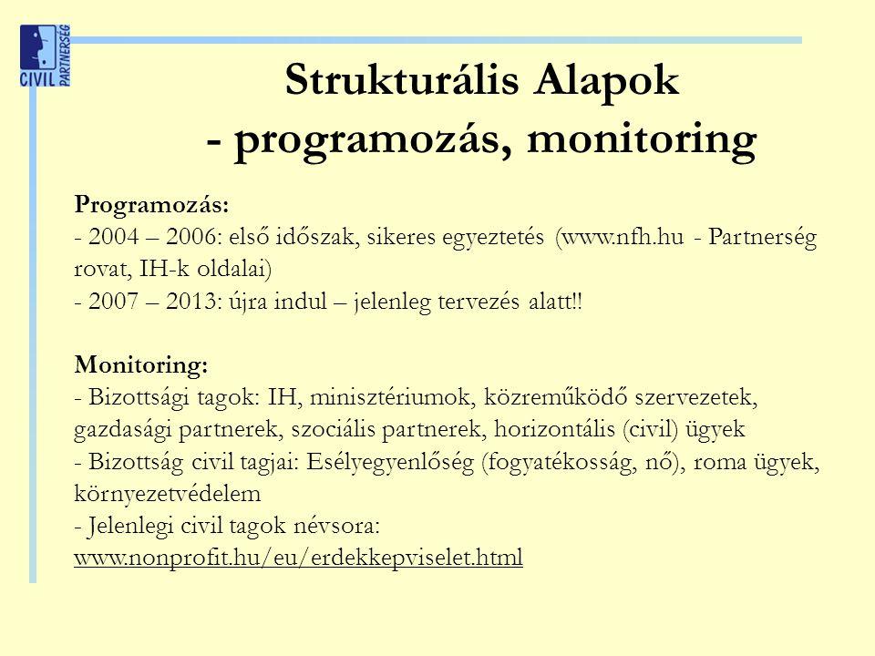 Strukturális Alapok - programozás, monitoring Programozás: - 2004 – 2006: első időszak, sikeres egyeztetés (www.nfh.hu - Partnerség rovat, IH-k oldalai) - 2007 – 2013: újra indul – jelenleg tervezés alatt!.
