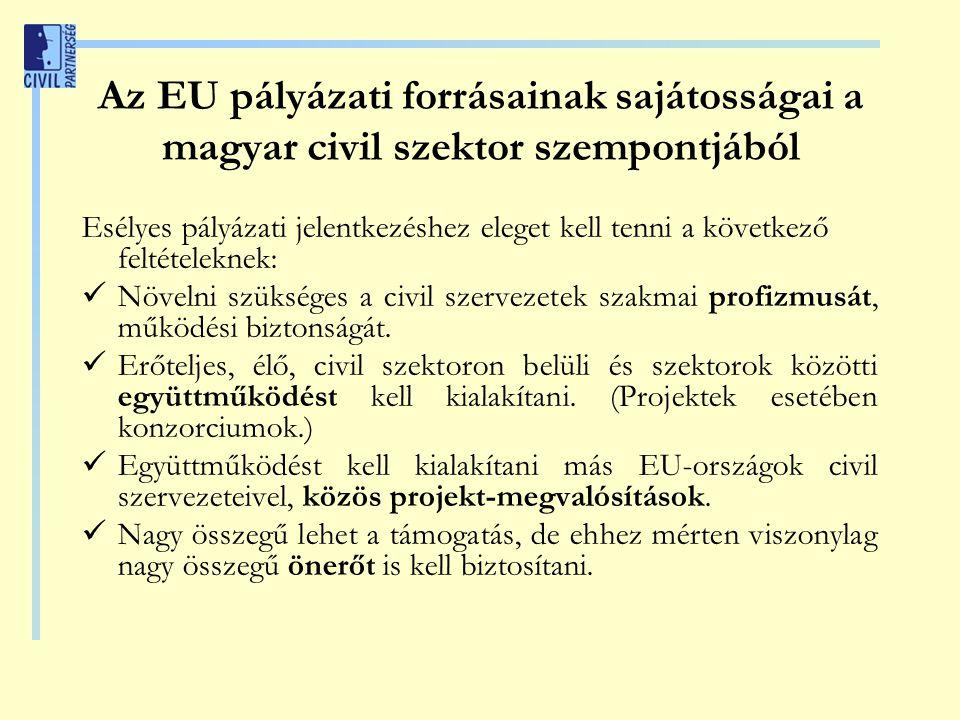 Az EU pályázati forrásainak sajátosságai a magyar civil szektor szempontjából Esélyes pályázati jelentkezéshez eleget kell tenni a következő feltételeknek: Növelni szükséges a civil szervezetek szakmai profizmusát, működési biztonságát.
