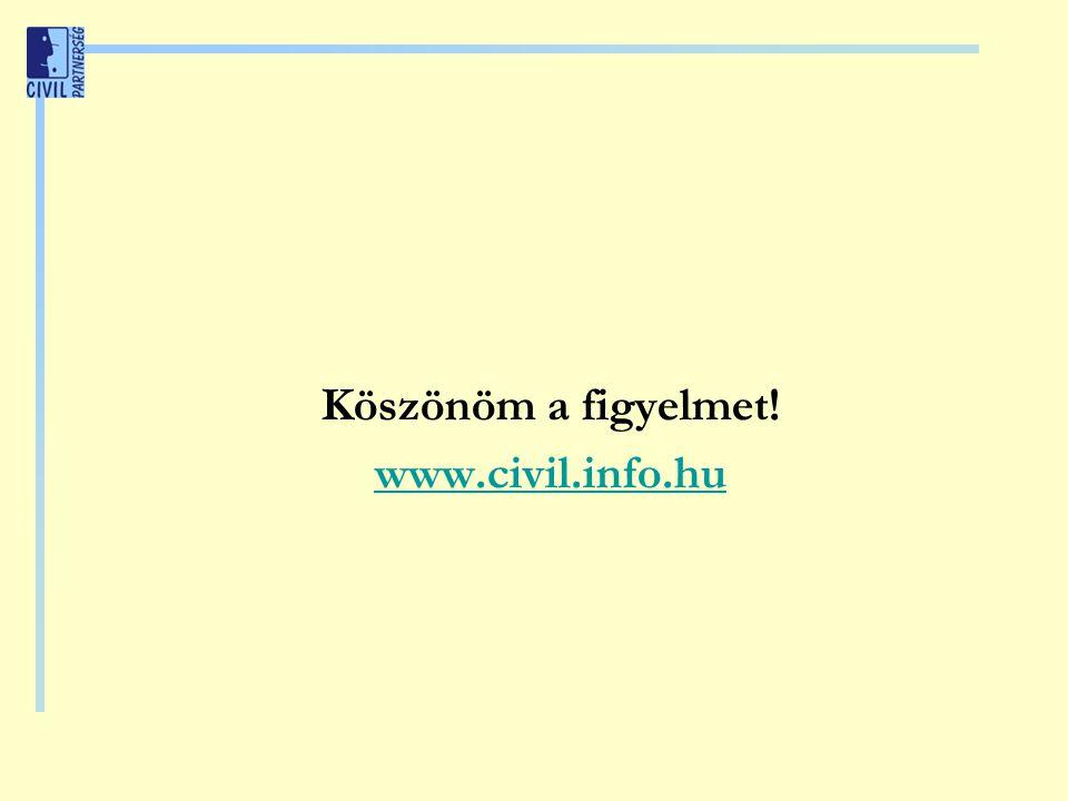 Köszönöm a figyelmet! www.civil.info.hu