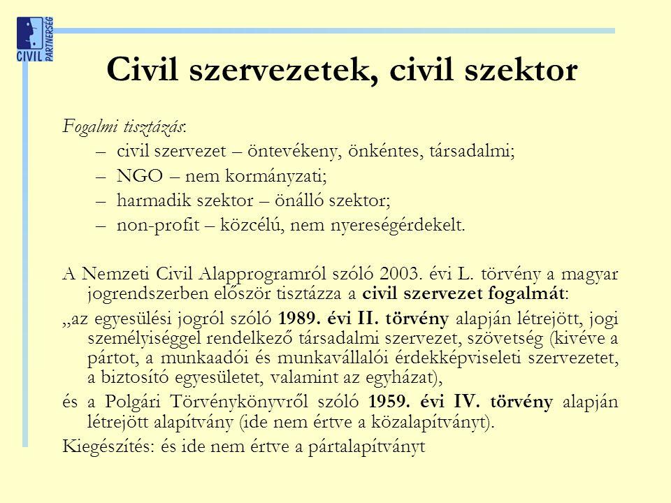 Civil szervezetek, civil szektor Fogalmi tisztázás: –civil szervezet – öntevékeny, önkéntes, társadalmi; –NGO – nem kormányzati; –harmadik szektor – ö