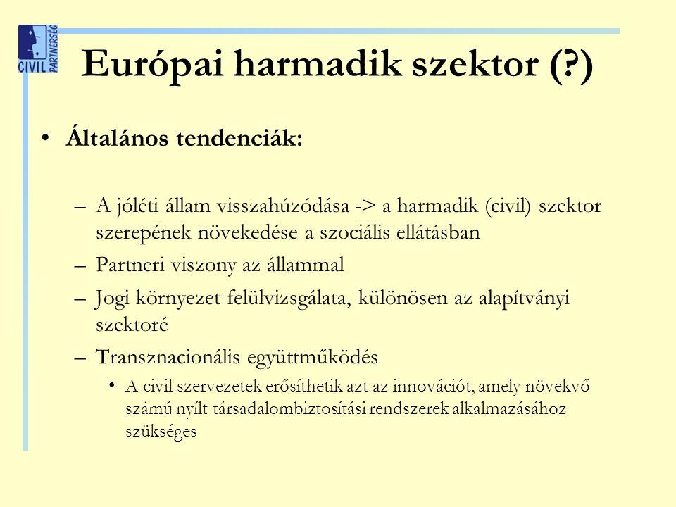 """Európai harmadik szektor (?) EU szintű tendenciák –Konzultációs követelmény -> európai szintű platformok –EU szintű kezdeményezések azt jelzik """"megfordított szubszidiaritás (az EU jogalkotás mint eszköz a határok átlépésére?) CEDAG (egyesületek) EFC (alapítványok)"""