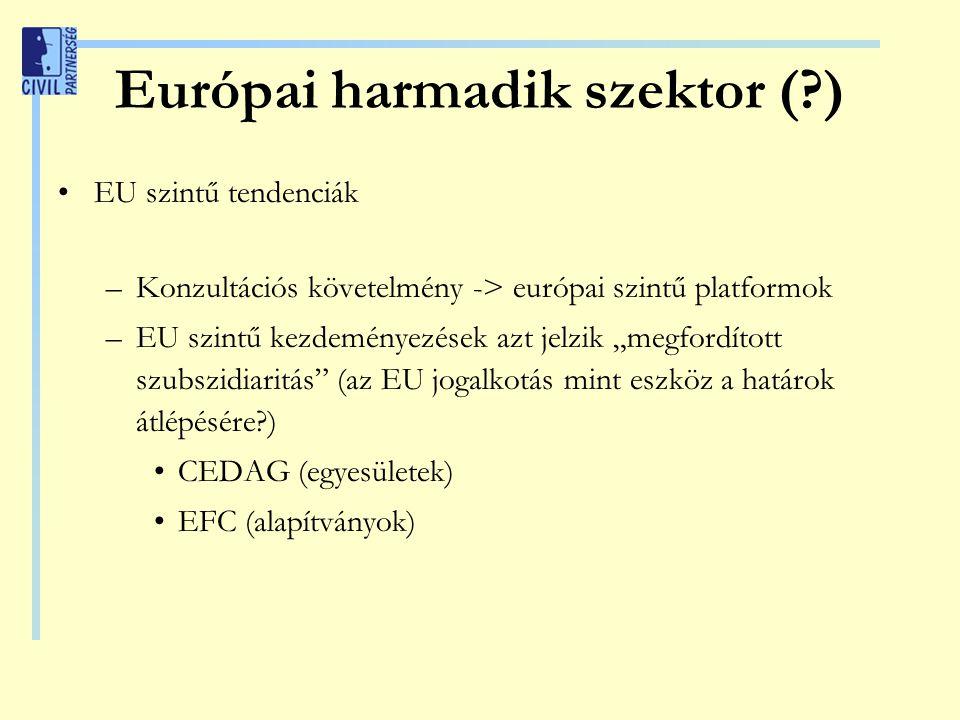 """Európai harmadik szektor ( ) EU szintű tendenciák –Konzultációs követelmény -> európai szintű platformok –EU szintű kezdeményezések azt jelzik """"megfordított szubszidiaritás (az EU jogalkotás mint eszköz a határok átlépésére ) CEDAG (egyesületek) EFC (alapítványok)"""