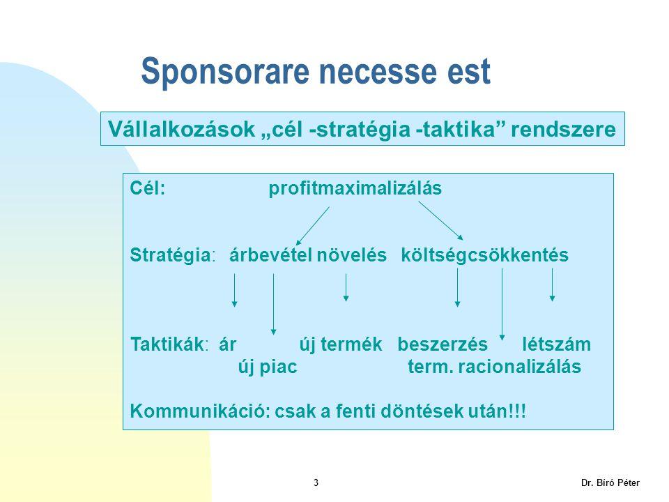 3 Dr. Bíró Péter Sponsorare necesse est Cél: profitmaximalizálás Stratégia: árbevétel növelés költségcsökkentés Taktikák: ár új termékbeszerzés létszá
