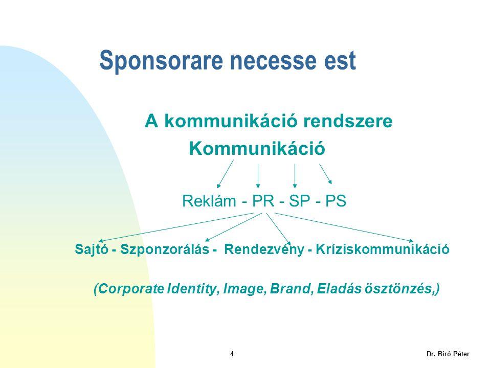 4 Dr. Bíró Péter Sponsorare necesse est A kommunikáció rendszere Kommunikáció Reklám - PR - SP - PS Sajtó - Szponzorálás - Rendezvény - Kríziskommunik