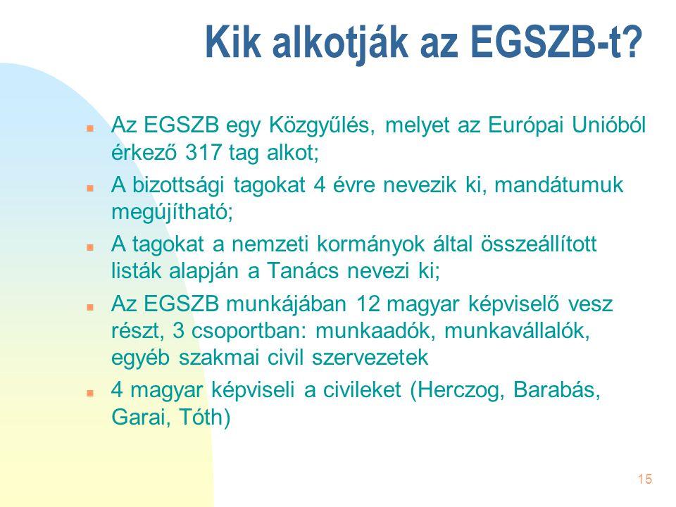 15 Kik alkotják az EGSZB-t? n Az EGSZB egy Közgyűlés, melyet az Európai Unióból érkező 317 tag alkot; n A bizottsági tagokat 4 évre nevezik ki, mandát
