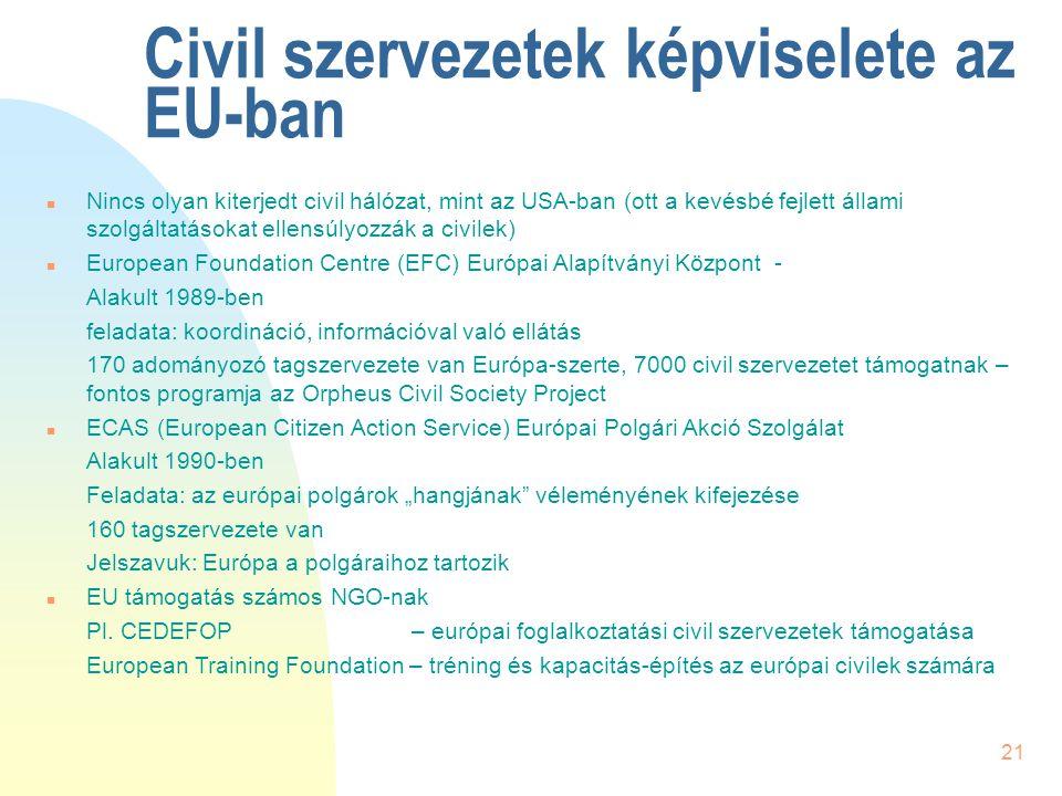 21 Civil szervezetek képviselete az EU-ban n Nincs olyan kiterjedt civil hálózat, mint az USA-ban (ott a kevésbé fejlett állami szolgáltatásokat ellen