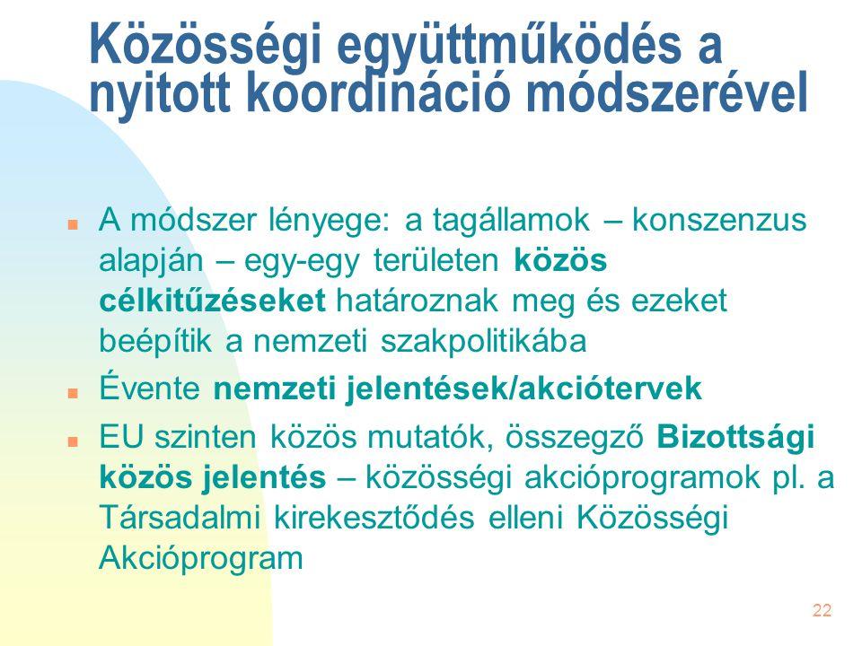22 Közösségi együttműködés a nyitott koordináció módszerével n A módszer lényege: a tagállamok – konszenzus alapján – egy-egy területen közös célkitűz