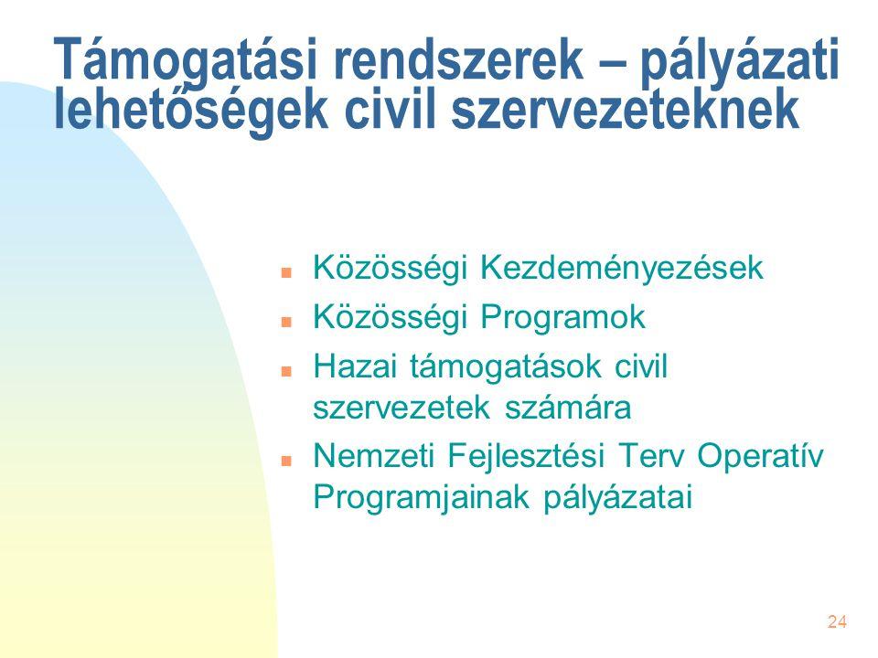 24 Támogatási rendszerek – pályázati lehetőségek civil szervezeteknek n Közösségi Kezdeményezések n Közösségi Programok n Hazai támogatások civil szer