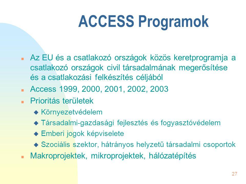 27 ACCESS Programok n Az EU és a csatlakozó országok közös keretprogramja a csatlakozó országok civil társadalmának megerősítése és a csatlakozási fel