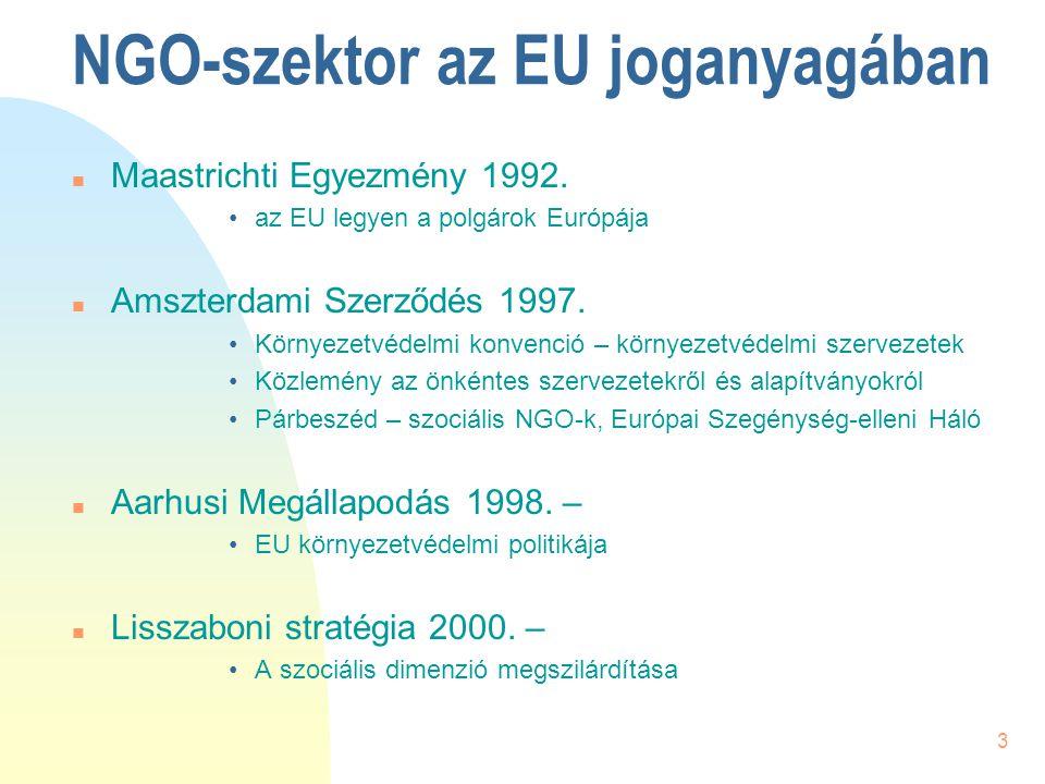 3 NGO-szektor az EU joganyagában n Maastrichti Egyezmény 1992. az EU legyen a polgárok Európája n Amszterdami Szerződés 1997. Környezetvédelmi konvenc