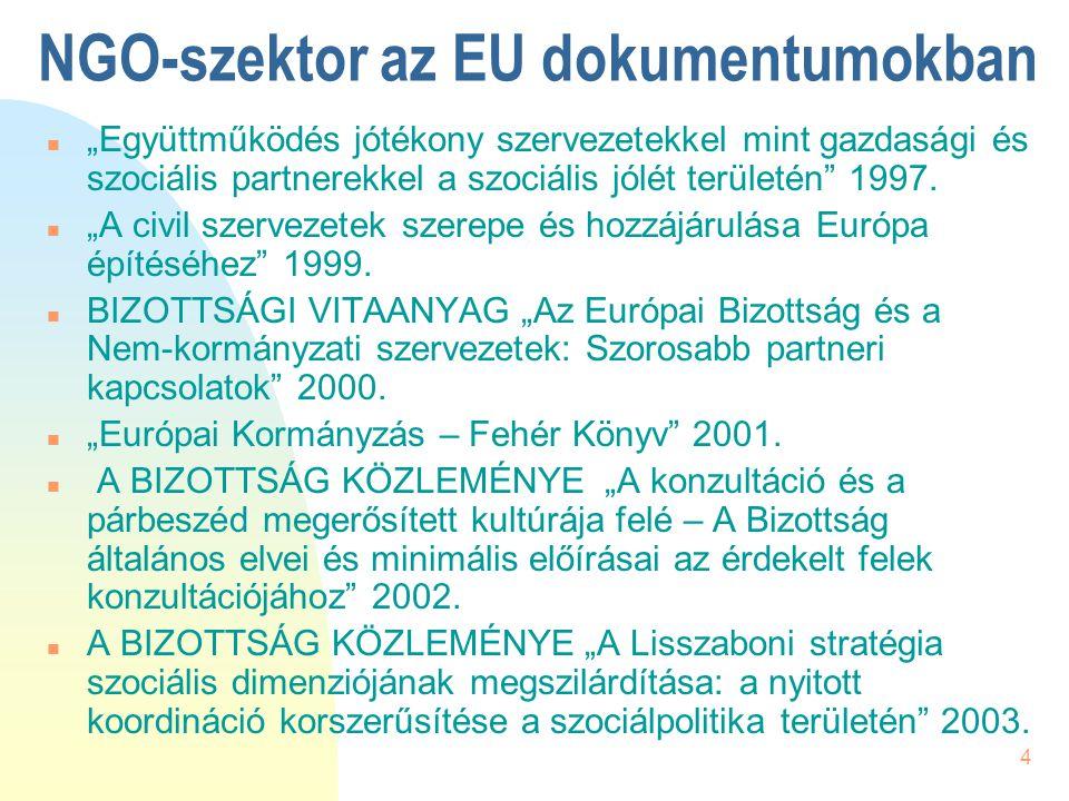 """4 NGO-szektor az EU dokumentumokban n """"Együttműködés jótékony szervezetekkel mint gazdasági és szociális partnerekkel a szociális jólét területén"""" 199"""