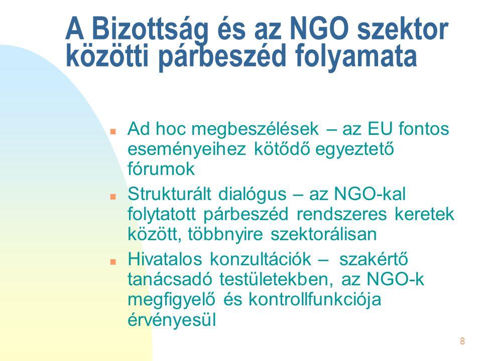 8 A Bizottság és az NGO szektor közötti párbeszéd folyamata n Ad hoc megbeszélések – az EU fontos eseményeihez kötődő egyeztető fórumok n Strukturált