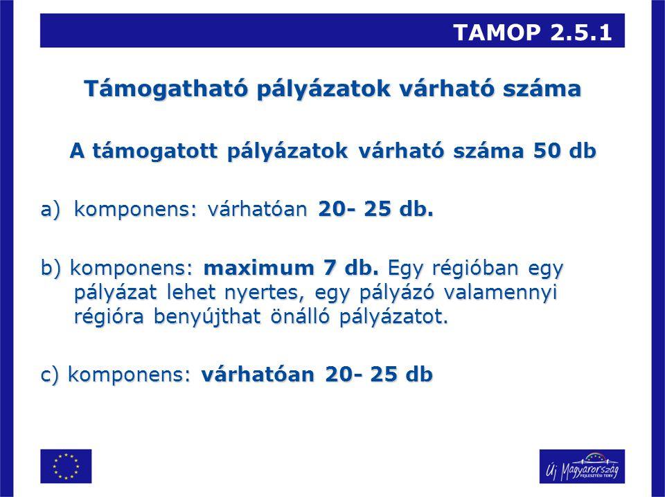 TAMOP 2.5.1 Támogatható pályázatok várható száma A támogatott pályázatok várható száma 50 db a)komponens: várhatóan 20- 25 db.