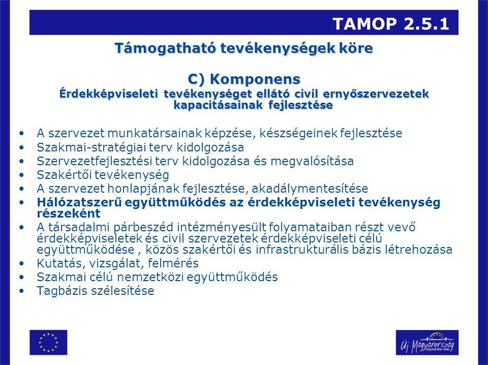 TAMOP 2.5.1 Támogatható tevékenységek köre C) Komponens Érdekképviseleti tevékenységet ellátó civil ernyőszervezetek kapacitásainak fejlesztése A szervezet munkatársainak képzése, készségeinek fejlesztése Szakmai-stratégiai terv kidolgozása Szervezetfejlesztési terv kidolgozása és megvalósítása Szakértői tevékenység A szervezet honlapjának fejlesztése, akadálymentesítése Hálózatszerű együttműködés az érdekképviseleti tevékenység részeként A társadalmi párbeszéd intézményesült folyamataiban részt vevő érdekképviseletek és civil szervezetek érdekképviseleti célú együttműködése, közös szakértői és infrastrukturális bázis létrehozása Kutatás, vizsgálat, felmérés Szakmai célú nemzetközi együttműködés Tagbázis szélesítése