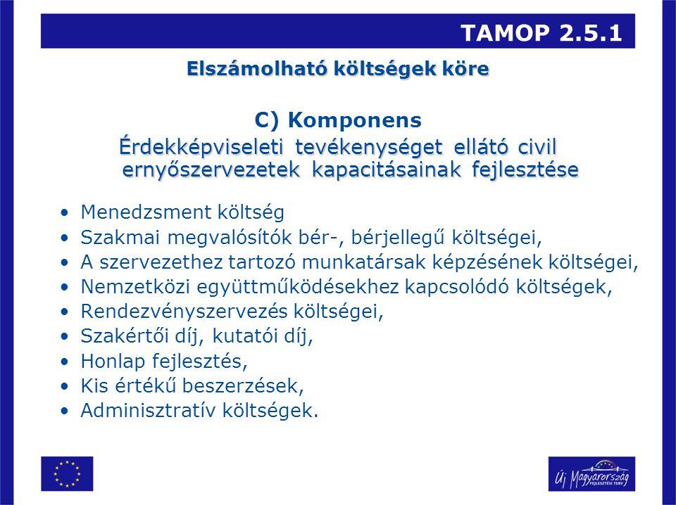 TAMOP 2.5.1 Elszámolható költségek köre C) Komponens Érdekképviseleti tevékenységet ellátó civil ernyőszervezetek kapacitásainak fejlesztése Menedzsment költség Szakmai megvalósítók bér-, bérjellegű költségei, A szervezethez tartozó munkatársak képzésének költségei, Nemzetközi együttműködésekhez kapcsolódó költségek, Rendezvényszervezés költségei, Szakértői díj, kutatói díj, Honlap fejlesztés, Kis értékű beszerzések, Adminisztratív költségek.