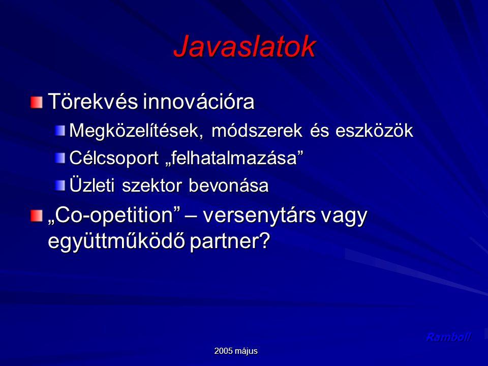 """2005 május Ramboll Javaslatok Törekvés innovációra Megközelítések, módszerek és eszközök Célcsoport """"felhatalmazása Üzleti szektor bevonása """"Co-opetition – versenytárs vagy együttműködő partner?"""