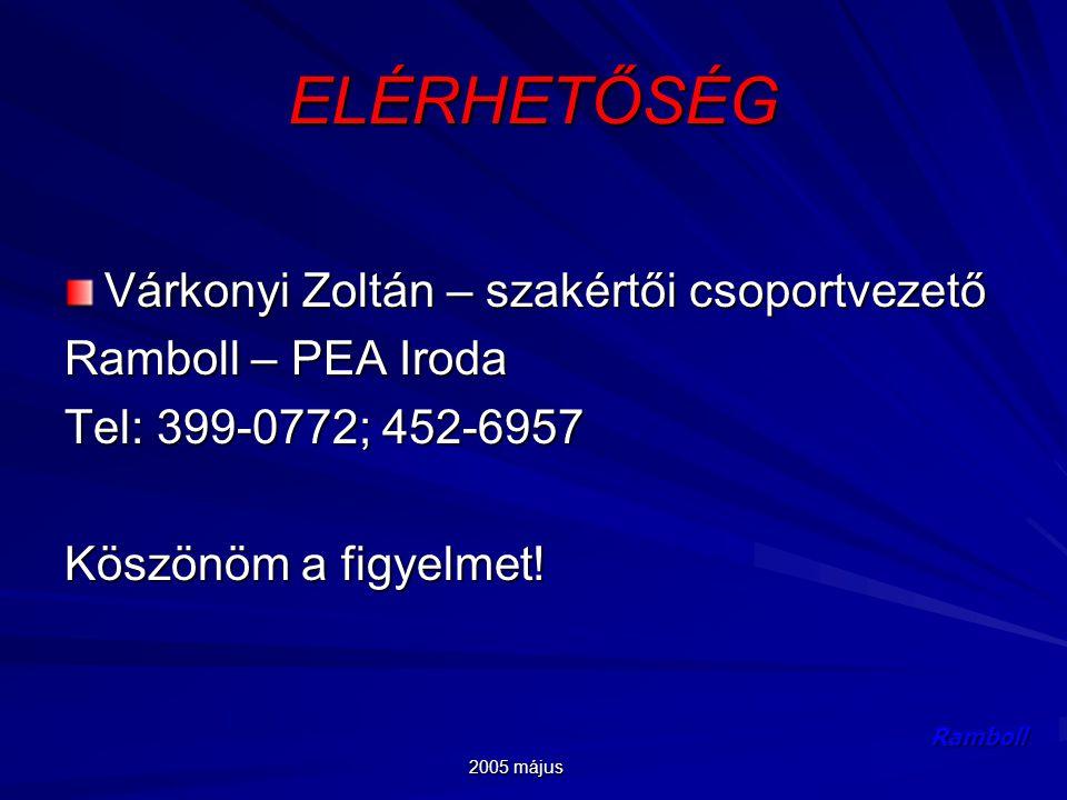 2005 május Ramboll ELÉRHETŐSÉG Várkonyi Zoltán – szakértői csoportvezető Ramboll – PEA Iroda Tel: 399-0772; 452-6957 Köszönöm a figyelmet!