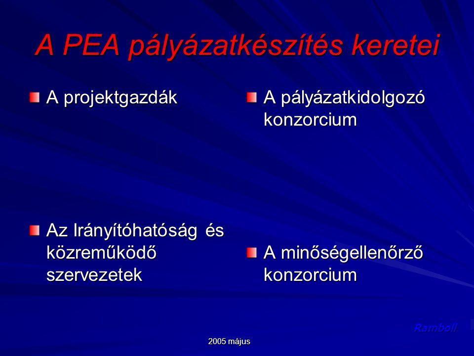 2005 május Ramboll A PEA pályázatkészítés keretei A projektgazdák Az Irányítóhatóság és közreműködő szervezetek A pályázatkidolgozó konzorcium A minőségellenőrző konzorcium