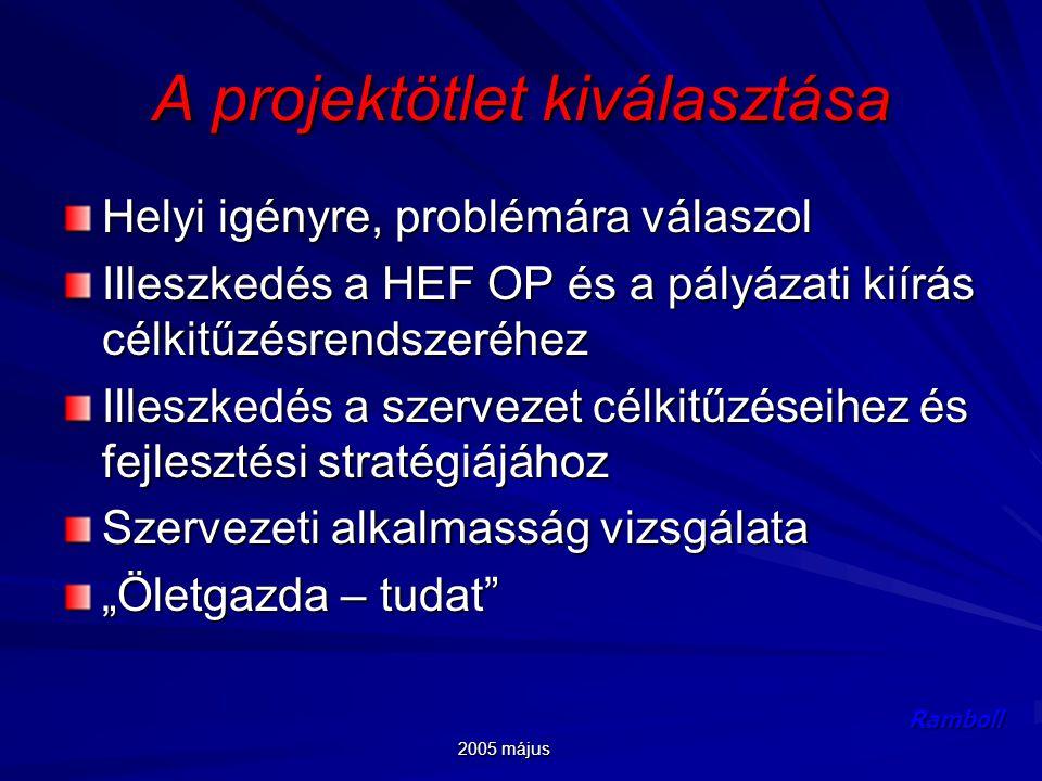 """2005 május Ramboll A projektötlet kiválasztása Helyi igényre, problémára válaszol Illeszkedés a HEF OP és a pályázati kiírás célkitűzésrendszeréhez Illeszkedés a szervezet célkitűzéseihez és fejlesztési stratégiájához Szervezeti alkalmasság vizsgálata """"Öletgazda – tudat"""