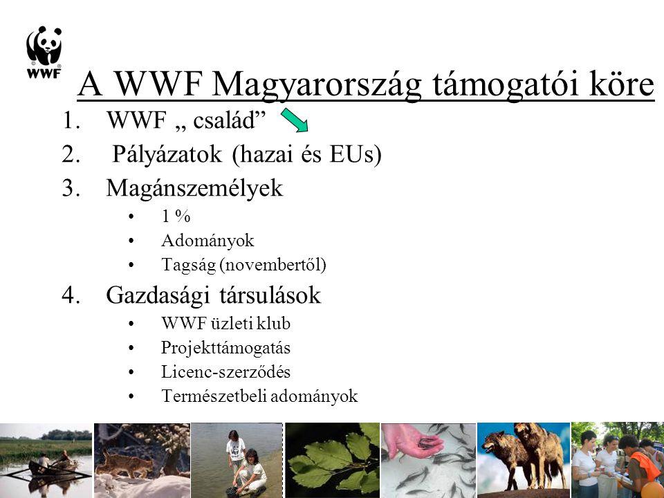 """Image size: pixel 206 x 167 150 dpi Image size: cm 3.49 x 2.83 150 dpi Image size: inch 1.373 x 1.113 150 dpi Image size: pixel 206 x 167 150 dpi Image size: cm 3.49 x 2.83 150 dpi Image size: inch 1.373 x 1.113 150 dpi Image size: pixel 206 x 167 150 dpi A WWF Magyarország támogatói köre 1.WWF """" család 2."""