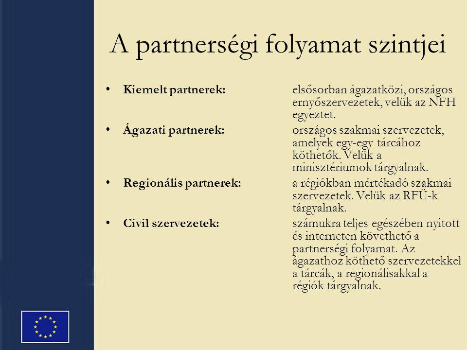 A partnerségi folyamat szintjei Kiemelt partnerek:elsősorban ágazatközi, országos ernyőszervezetek, velük az NFH egyeztet. Ágazati partnerek: országos