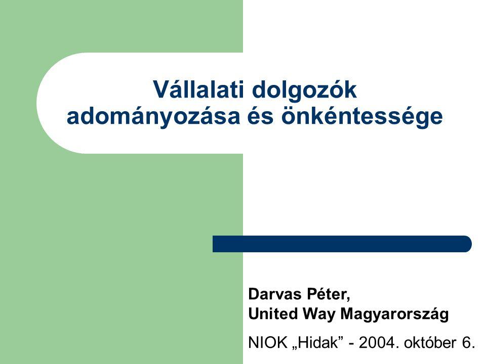 """Vállalati dolgozók adományozása és önkéntessége Darvas Péter, United Way Magyarország NIOK """"Hidak - 2004."""