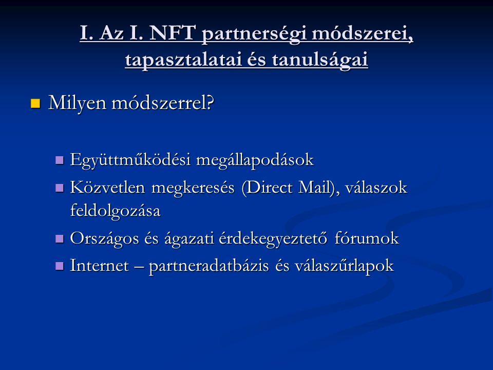 I.Az I. NFT partnerségi módszerei, tapasztalatai és tanulságai Kik voltak a partnerek.