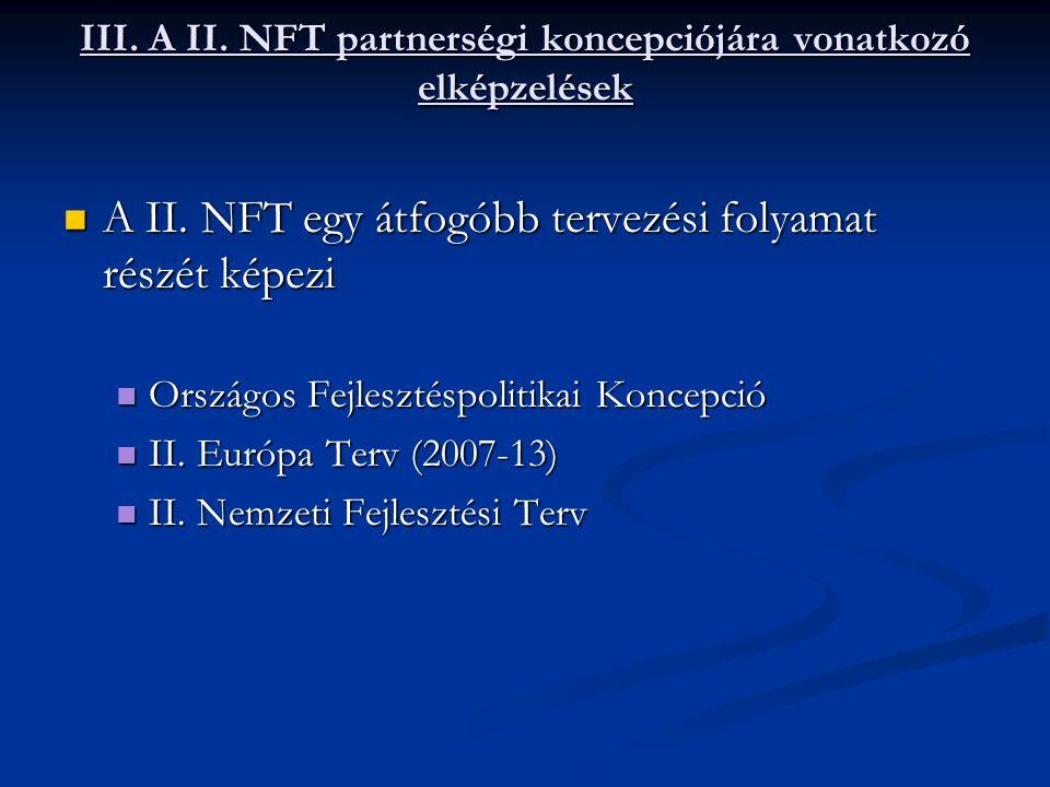 III. A II. NFT partnerségi koncepciójára vonatkozó elképzelések A II.