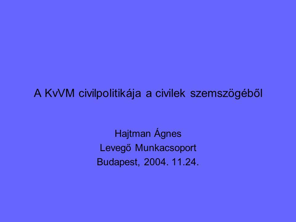 A KvVM civilpolitikája a civilek szemszögéből Hajtman Ágnes Levegő Munkacsoport Budapest, 2004.