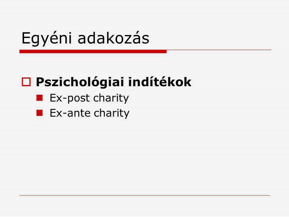 Egyéni adakozás  Pszichológiai indítékok Ex-post charity Ex-ante charity