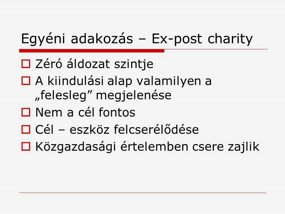 """Egyéni adakozás – Ex-post charity  Zéró áldozat szintje  A kiindulási alap valamilyen a """"felesleg"""" megjelenése  Nem a cél fontos  Cél – eszköz fel"""