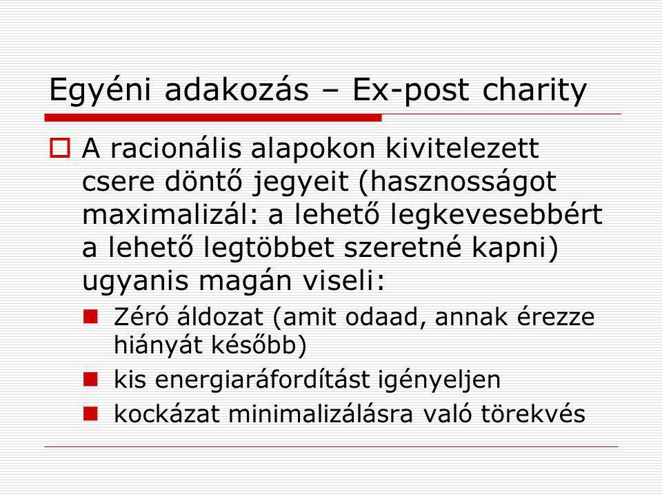 Egyéni adakozás – Ex-post charity  A racionális alapokon kivitelezett csere döntő jegyeit (hasznosságot maximalizál: a lehető legkevesebbért a lehető