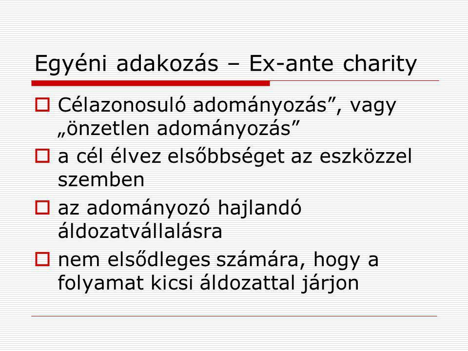 """Egyéni adakozás – Ex-ante charity  Célazonosuló adományozás"""", vagy """"önzetlen adományozás""""  a cél élvez elsőbbséget az eszközzel szemben  az adomány"""