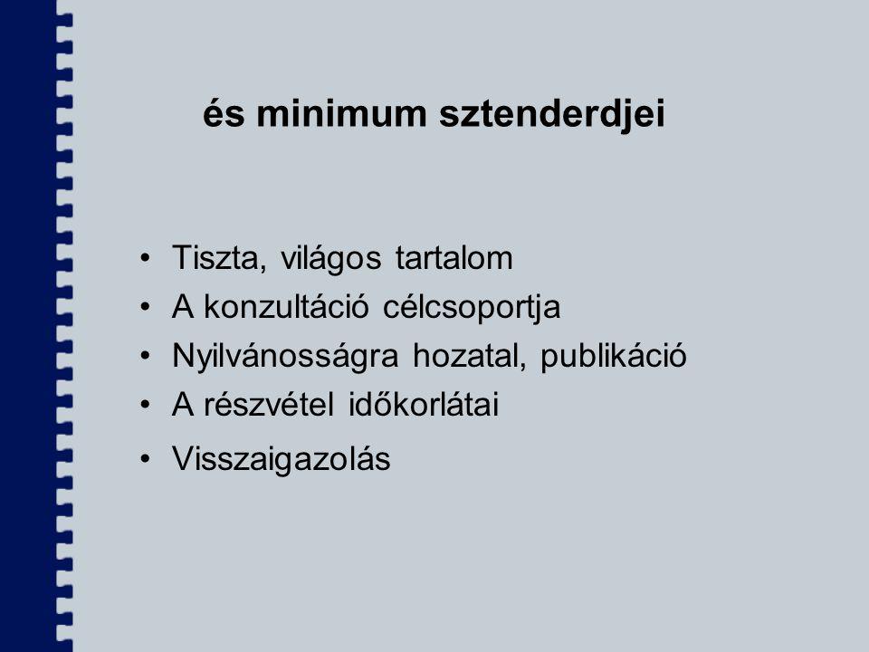 és minimum sztenderdjei Tiszta, világos tartalom A konzultáció célcsoportja Nyilvánosságra hozatal, publikáció A részvétel időkorlátai Visszaigazolás