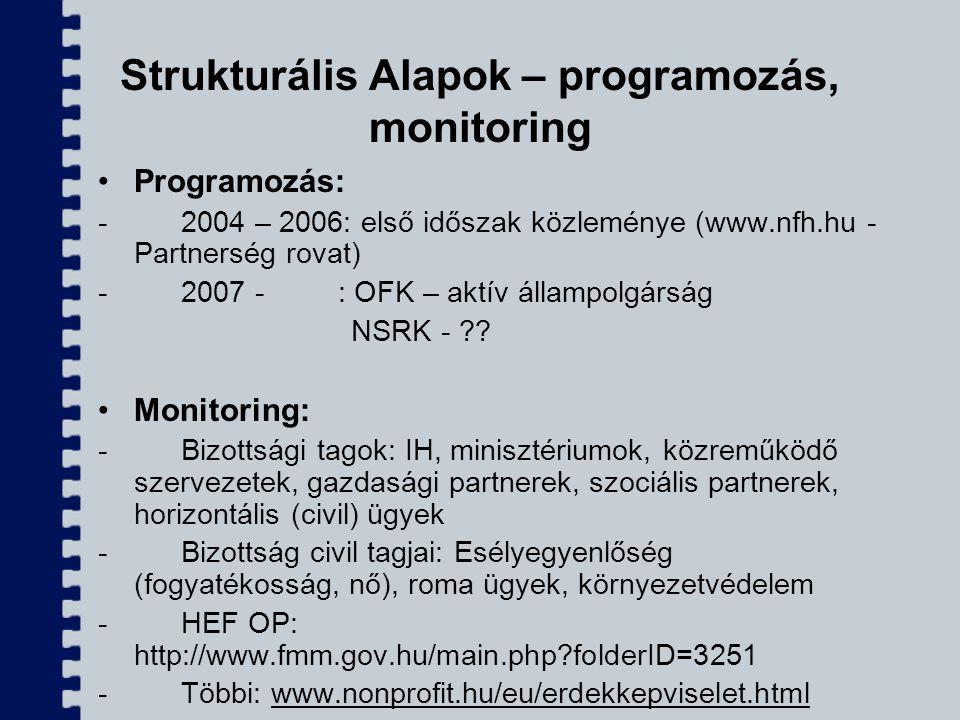 Strukturális Alapok – programozás, monitoring Programozás: - 2004 – 2006: első időszak közleménye (www.nfh.hu - Partnerség rovat) - 2007 - : OFK – akt