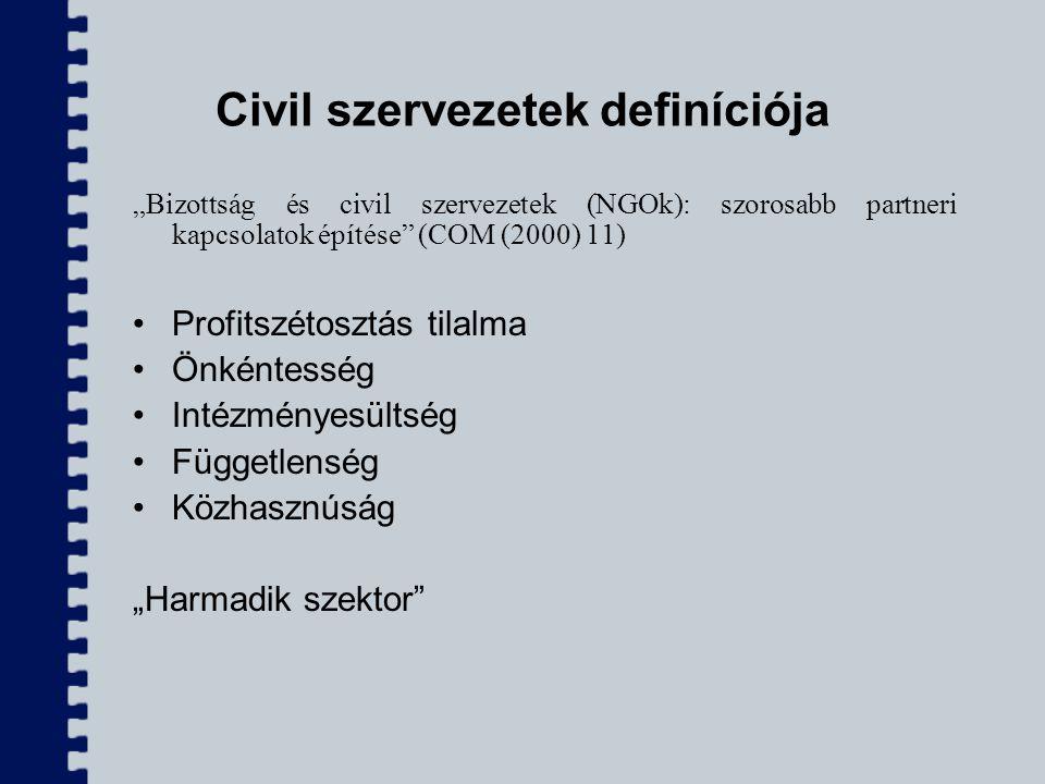 """Civil szervezetek definíciója """"Bizottság és civil szervezetek (NGOk): szorosabb partneri kapcsolatok építése"""" (COM (2000) 11) Profitszétosztás tilalma"""