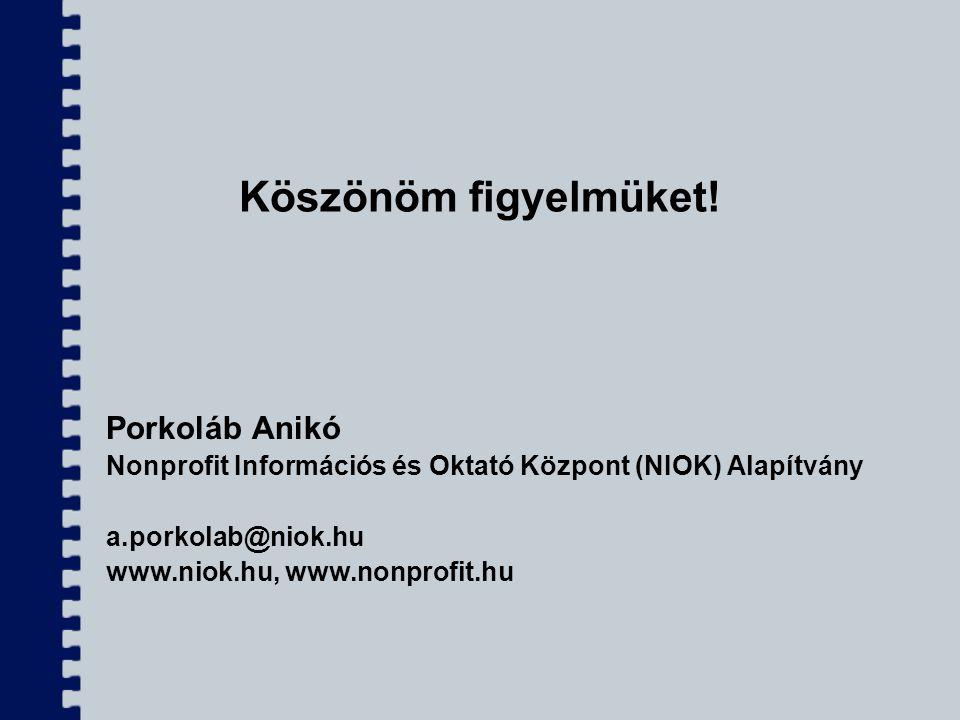 Köszönöm figyelmüket! Porkoláb Anikó Nonprofit Információs és Oktató Központ (NIOK) Alapítvány a.porkolab@niok.hu www.niok.hu, www.nonprofit.hu