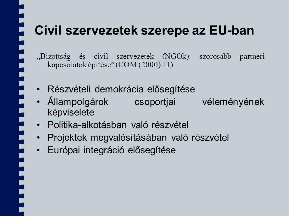 """Civil szervezetek szerepe az EU-ban """"Bizottság és civil szervezetek (NGOk): szorosabb partneri kapcsolatok építése"""" (COM (2000) 11) Részvételi demokrá"""