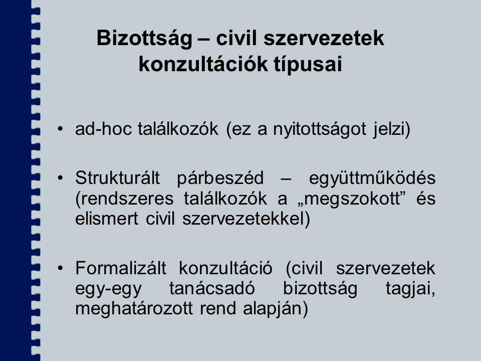Bizottság – civil szervezetek konzultációk típusai ad-hoc találkozók (ez a nyitottságot jelzi) Strukturált párbeszéd – együttműködés (rendszeres talál