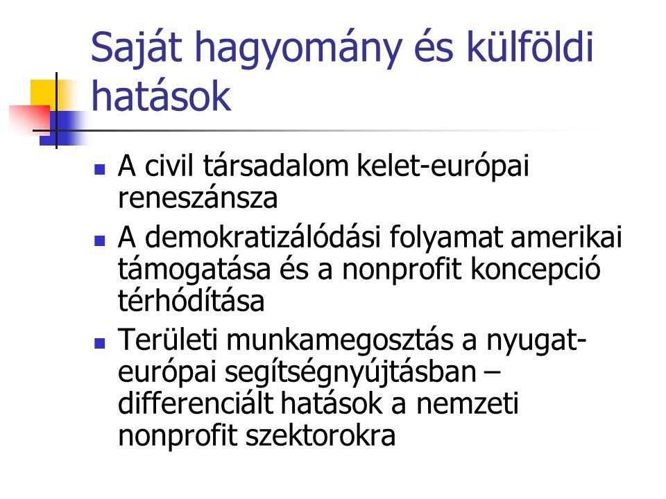 Saját hagyomány és külföldi hatások A civil társadalom kelet-európai reneszánsza A demokratizálódási folyamat amerikai támogatása és a nonprofit koncepció térhódítása Területi munkamegosztás a nyugat- európai segítségnyújtásban – differenciált hatások a nemzeti nonprofit szektorokra