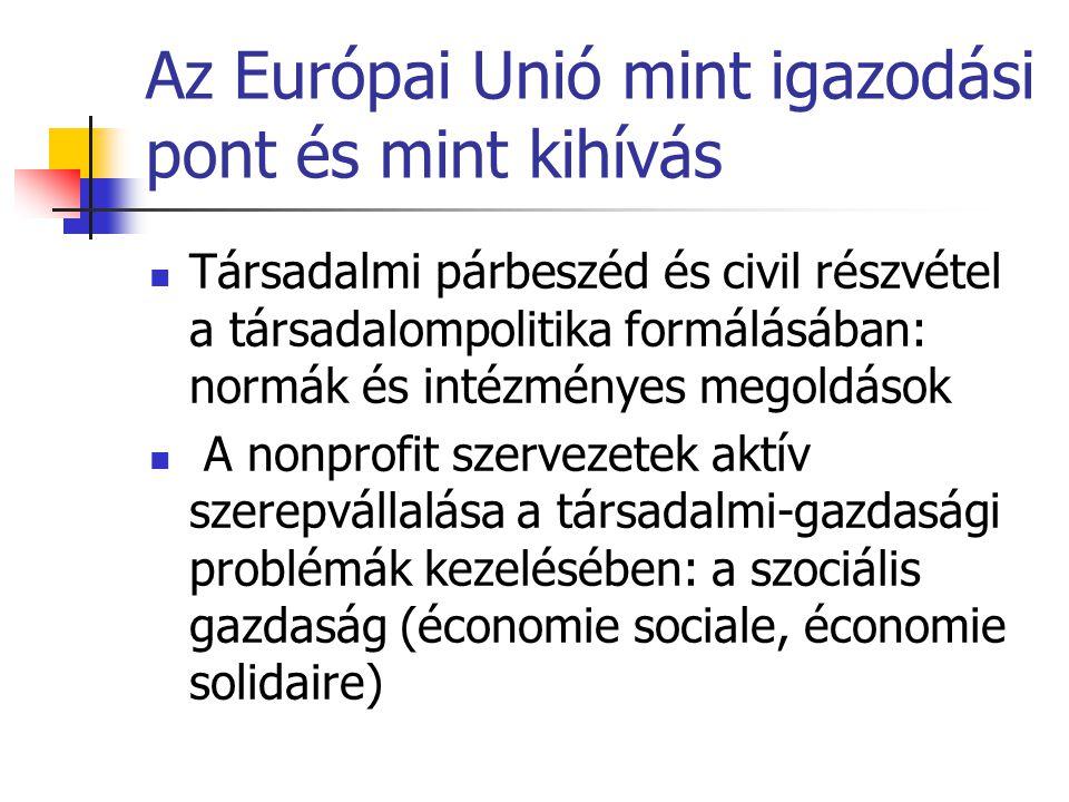 Az Európai Unió mint igazodási pont és mint kihívás Társadalmi párbeszéd és civil részvétel a társadalompolitika formálásában: normák és intézményes megoldások A nonprofit szervezetek aktív szerepvállalása a társadalmi-gazdasági problémák kezelésében: a szociális gazdaság (économie sociale, économie solidaire)