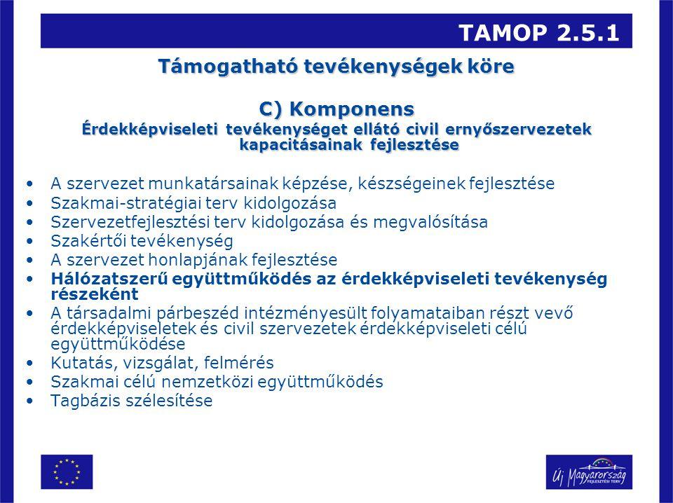 TAMOP 2.5.1 Támogatható tevékenységek köre C) Komponens Érdekképviseleti tevékenységet ellátó civil ernyőszervezetek kapacitásainak fejlesztése A szervezet munkatársainak képzése, készségeinek fejlesztése Szakmai-stratégiai terv kidolgozása Szervezetfejlesztési terv kidolgozása és megvalósítása Szakértői tevékenység A szervezet honlapjának fejlesztése Hálózatszerű együttműködés az érdekképviseleti tevékenység részeként A társadalmi párbeszéd intézményesült folyamataiban részt vevő érdekképviseletek és civil szervezetek érdekképviseleti célú együttműködése Kutatás, vizsgálat, felmérés Szakmai célú nemzetközi együttműködés Tagbázis szélesítése
