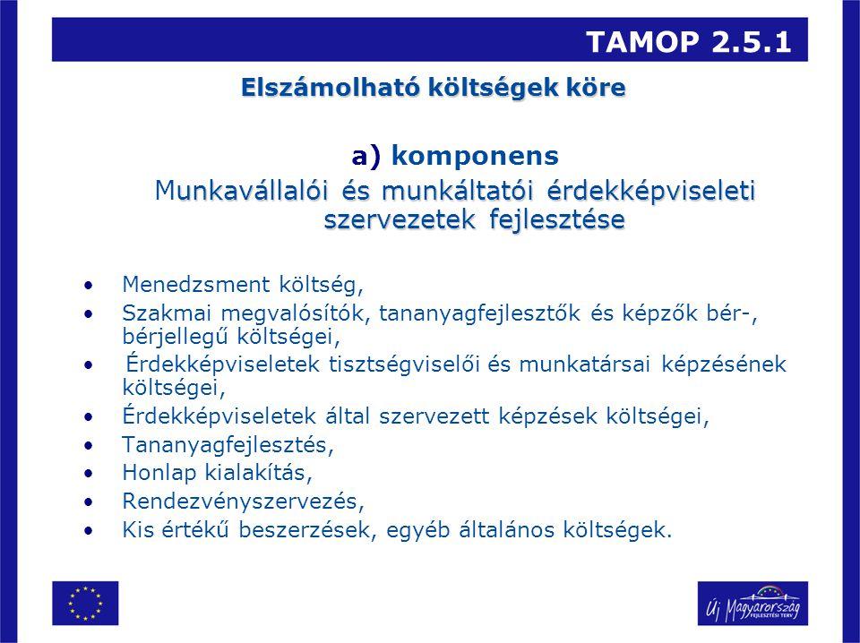 TAMOP 2.5.1 Elszámolható költségek köre a)komponens unkavállalói és munkáltatói érdekképviseleti szervezetek fejlesztése Munkavállalói és munkáltatói érdekképviseleti szervezetek fejlesztése Menedzsment költség, Szakmai megvalósítók, tananyagfejlesztők és képzők bér-, bérjellegű költségei, Érdekképviseletek tisztségviselői és munkatársai képzésének költségei, Érdekképviseletek által szervezett képzések költségei, Tananyagfejlesztés, Honlap kialakítás, Rendezvényszervezés, Kis értékű beszerzések, egyéb általános költségek.