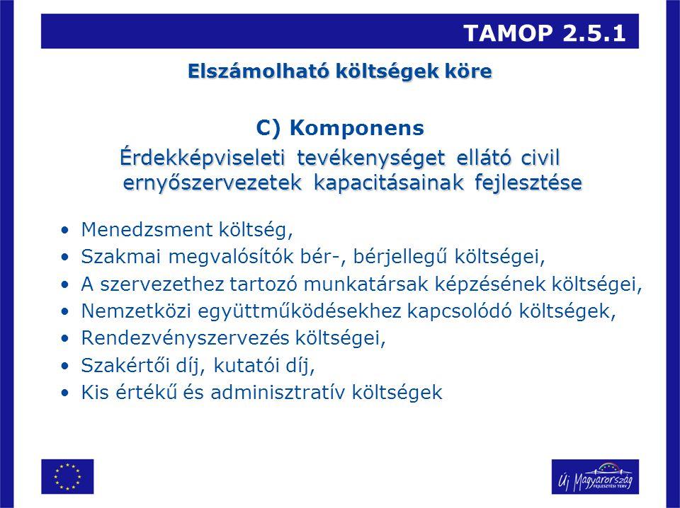 TAMOP 2.5.1 Elszámolható költségek köre C) Komponens Érdekképviseleti tevékenységet ellátó civil ernyőszervezetek kapacitásainak fejlesztése Menedzsment költség, Szakmai megvalósítók bér-, bérjellegű költségei, A szervezethez tartozó munkatársak képzésének költségei, Nemzetközi együttműködésekhez kapcsolódó költségek, Rendezvényszervezés költségei, Szakértői díj, kutatói díj, Kis értékű és adminisztratív költségek