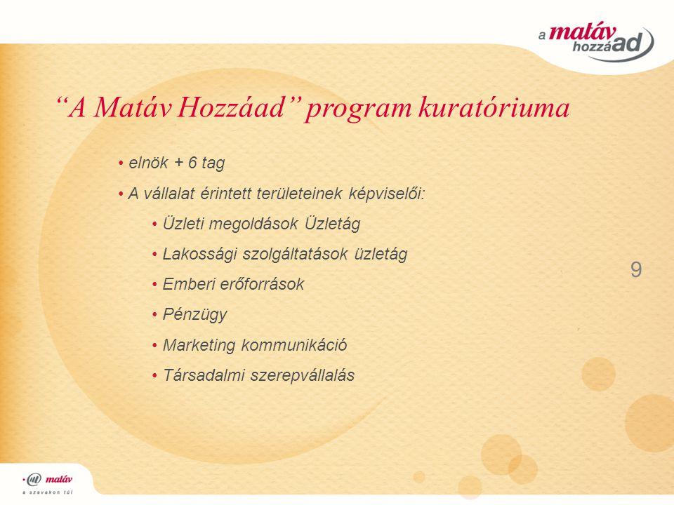 A Matáv Hozzáad program kuratóriuma 9 elnök + 6 tag A vállalat érintett területeinek képviselői: Üzleti megoldások Üzletág Lakossági szolgáltatások üzletág Emberi erőforrások Pénzügy Marketing kommunikáció Társadalmi szerepvállalás