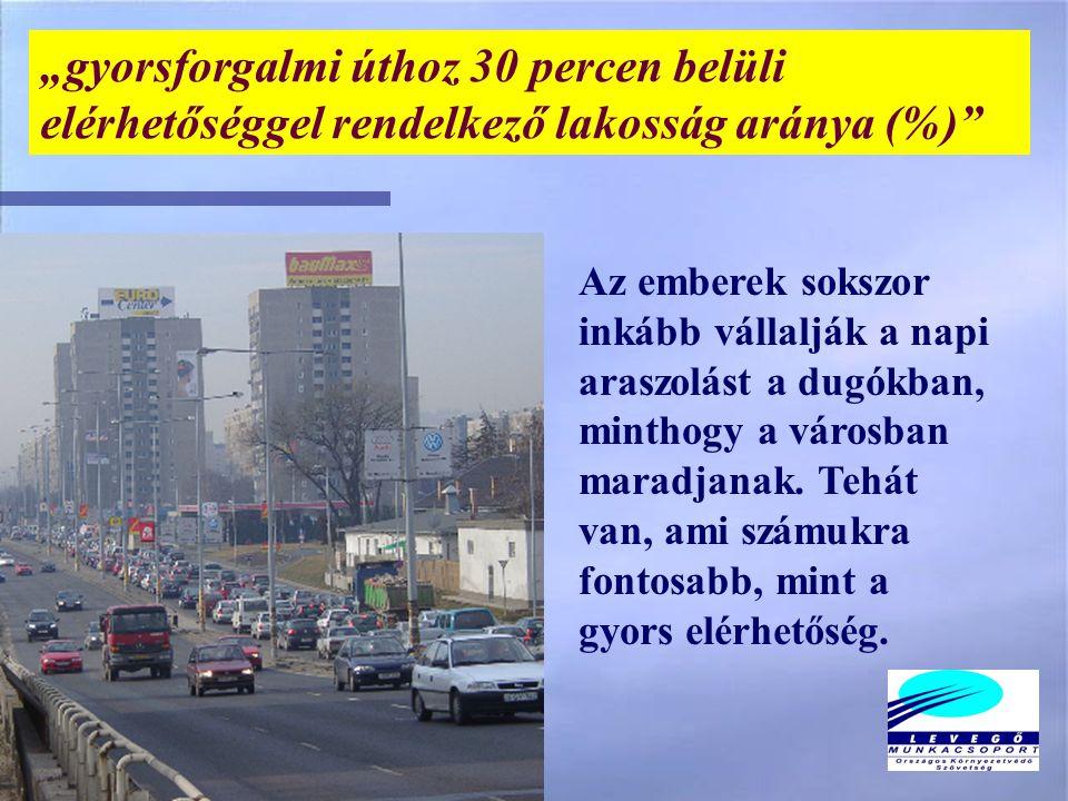 """""""gyorsforgalmi úthoz 30 percen belüli elérhetőséggel rendelkező lakosság aránya (%)"""" Az emberek sokszor inkább vállalják a napi araszolást a dugókban,"""