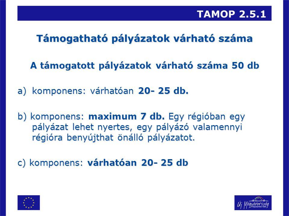 TAMOP 2.5.1 Támogatható pályázatok várható száma A támogatott pályázatok várható száma 50 db a)komponens: várhatóan 20- 25 db. b) komponens: maximum 7