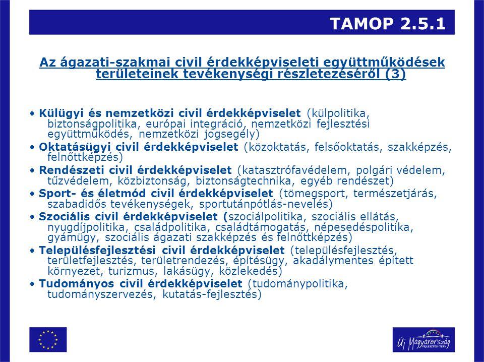 TAMOP 2.5.1 Az ágazati-szakmai civil érdekképviseleti együttműködések területeinek tevékenységi részletezéséről (3) Külügyi és nemzetközi civil érdekképviselet (külpolitika, biztonságpolitika, európai integráció, nemzetközi fejlesztési együttműködés, nemzetközi jogsegély) Oktatásügyi civil érdekképviselet (közoktatás, felsőoktatás, szakképzés, felnőttképzés) Rendészeti civil érdekképviselet (katasztrófavédelem, polgári védelem, tűzvédelem, közbiztonság, biztonságtechnika, egyéb rendészet) Sport- és életmód civil érdekképviselet (tömegsport, természetjárás, szabadidős tevékenységek, sportutánpótlás-nevelés) Szociális civil érdekképviselet (szociálpolitika, szociális ellátás, nyugdíjpolitika, családpolitika, családtámogatás, népesedéspolitika, gyámügy, szociális ágazati szakképzés és felnőttképzés) Településfejlesztési civil érdekképviselet (településfejlesztés, területfejlesztés, területrendezés, építésügy, akadálymentes épített környezet, turizmus, lakásügy, közlekedés) Tudományos civil érdekképviselet (tudománypolitika, tudományszervezés, kutatás-fejlesztés)