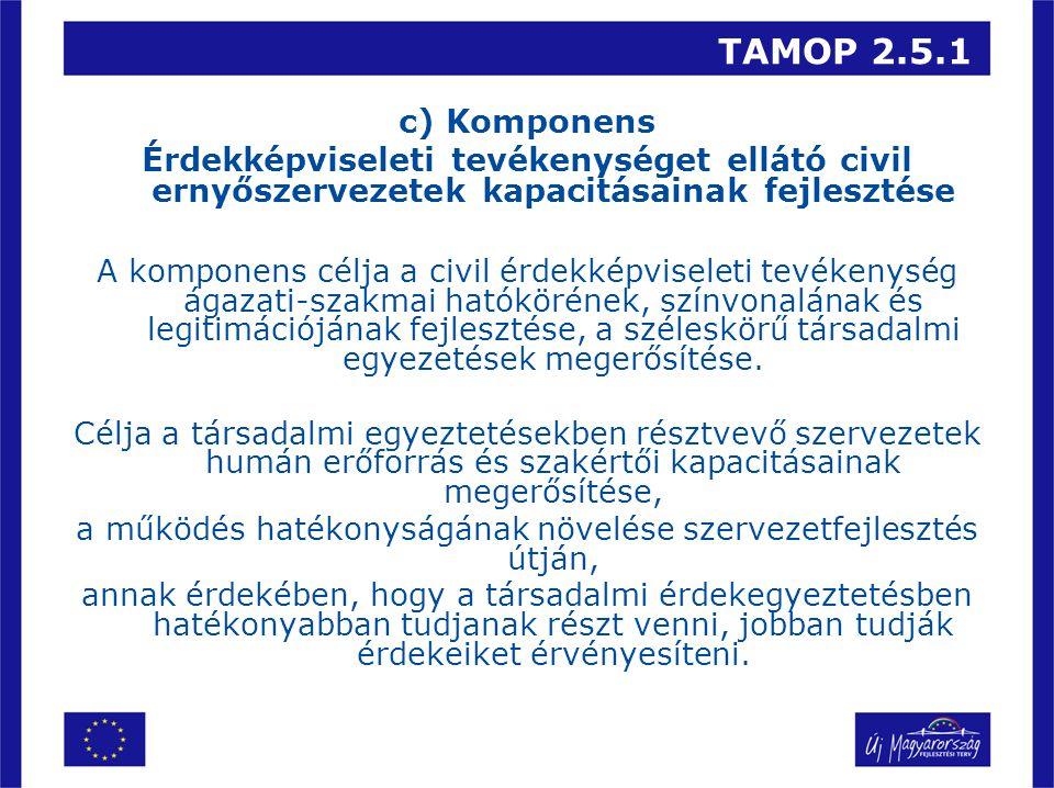 TAMOP 2.5.1 Fontosabb indikátorok a) komponens Munkavállalói és munkáltatói érdekképviseleti szervezetek fejlesztése Átvett és alkalmazott európai bipartit megállapodások száma A hálózatszerű együttműködésben részt vevő szervezetek száma Akkreditált képzettséget szerzett személyek száma Szakértői kapacitás bővítése a szervezet által foglalkoztatottak számához képest Kollektív szerződéssel lefedett munkavállalók országos arányának (35%) szinten tartásához való hozzájárulás.